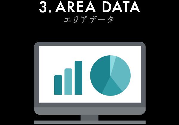 AREA DATA