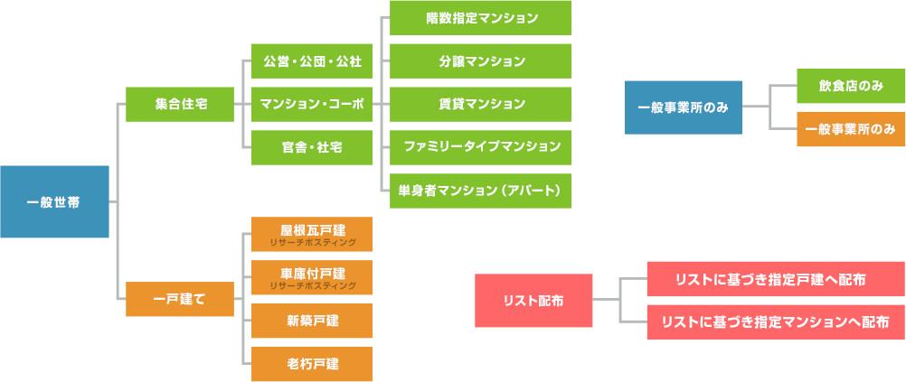 segment 画像_02